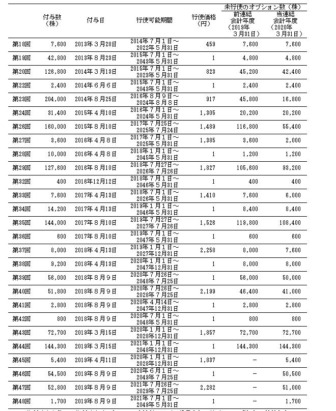f:id:umimizukonoha:20200715002921p:plain