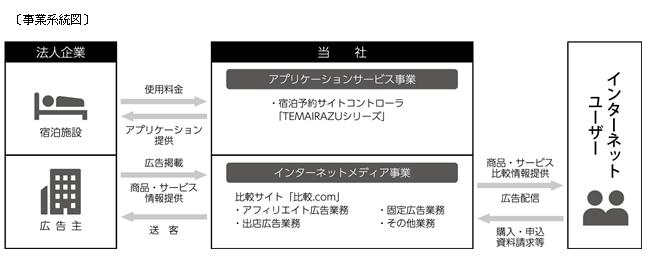 f:id:umimizukonoha:20200715230501p:plain