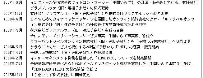 f:id:umimizukonoha:20200716001218p:plain