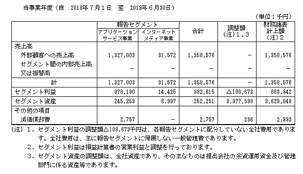 f:id:umimizukonoha:20200716002215p:plain