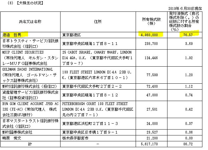 f:id:umimizukonoha:20200716010931p:plain