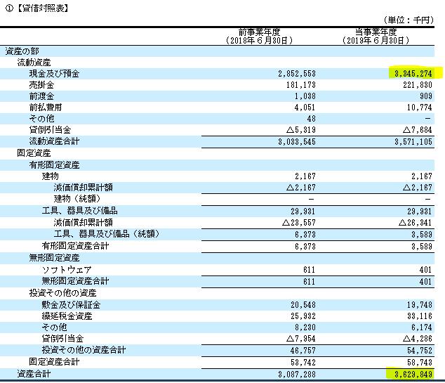 f:id:umimizukonoha:20200716012150p:plain