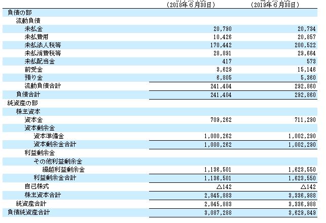 f:id:umimizukonoha:20200716012337p:plain
