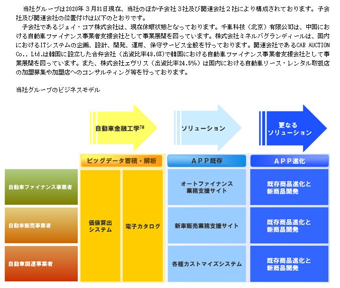 f:id:umimizukonoha:20200716212502p:plain