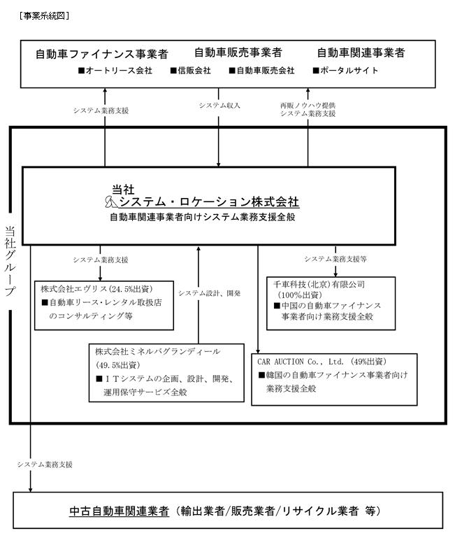 f:id:umimizukonoha:20200716212554p:plain