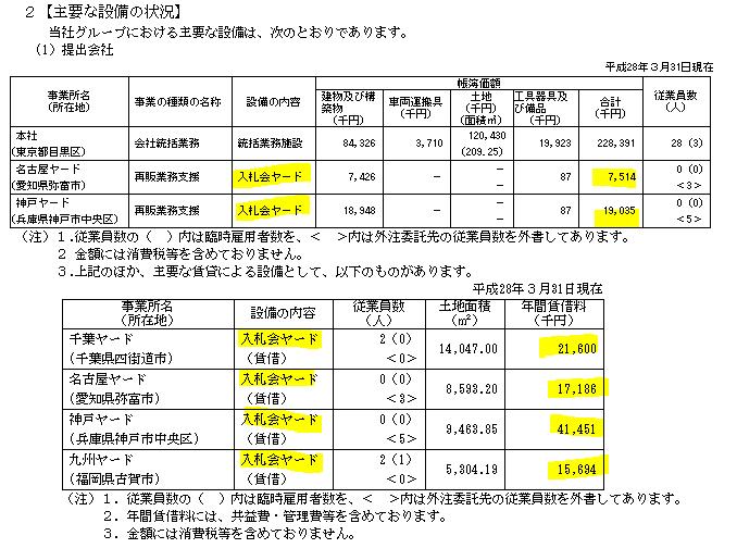 f:id:umimizukonoha:20200716225942p:plain