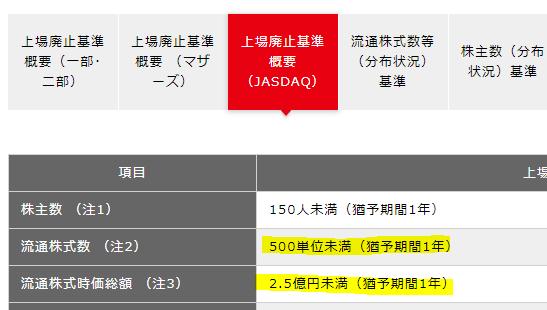 f:id:umimizukonoha:20200716232248p:plain