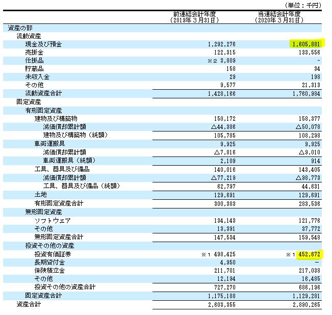 f:id:umimizukonoha:20200716233601p:plain