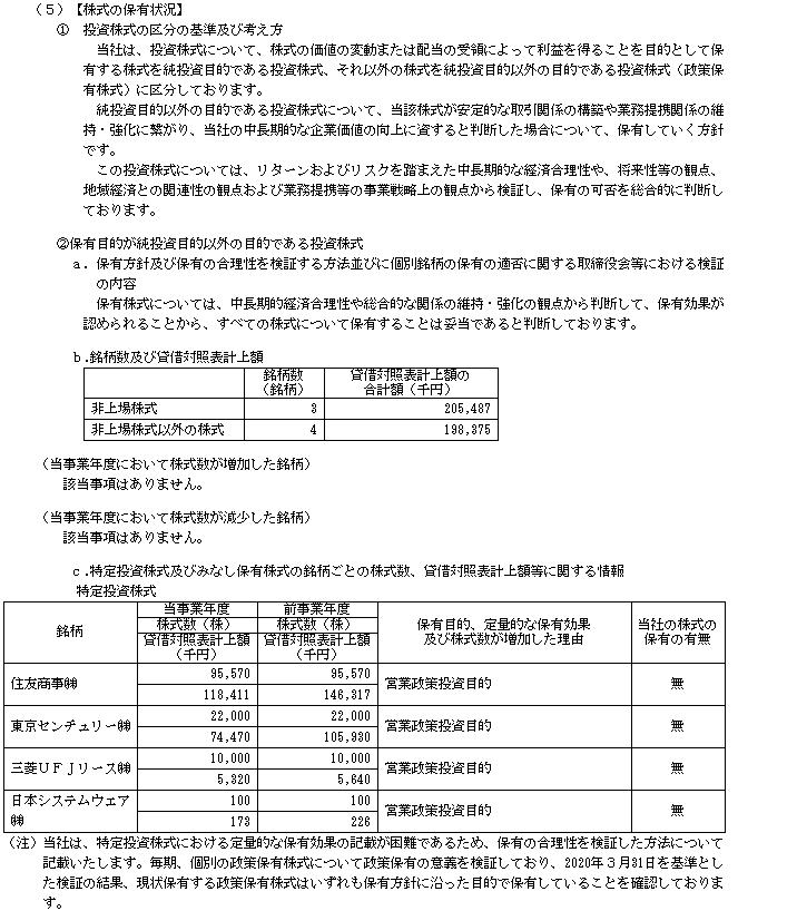 f:id:umimizukonoha:20200716233841p:plain