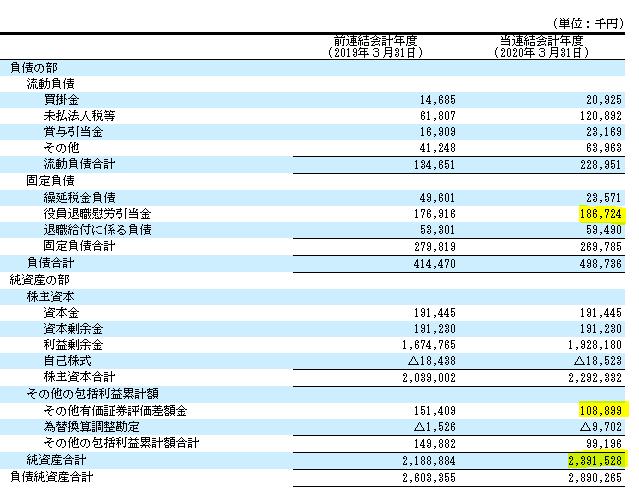 f:id:umimizukonoha:20200716234106p:plain