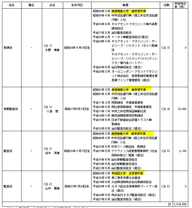 f:id:umimizukonoha:20200716234953p:plain
