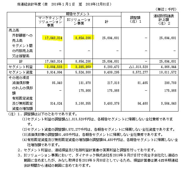 f:id:umimizukonoha:20200718164756p:plain