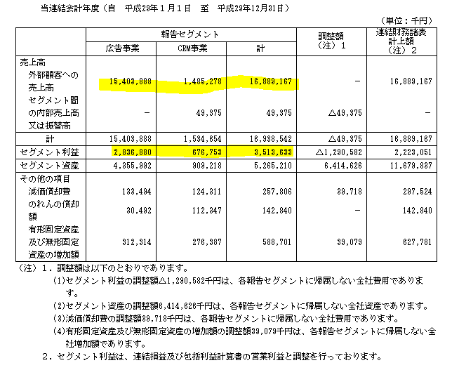 f:id:umimizukonoha:20200718171214p:plain
