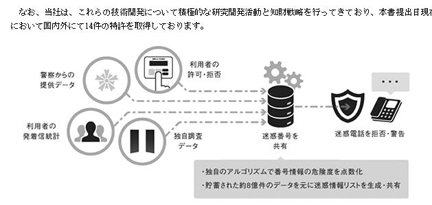 f:id:umimizukonoha:20200719002116p:plain
