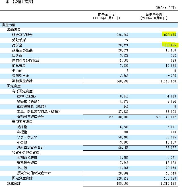 f:id:umimizukonoha:20200719010717p:plain