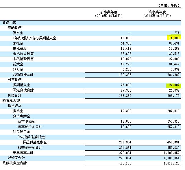 f:id:umimizukonoha:20200719011131p:plain
