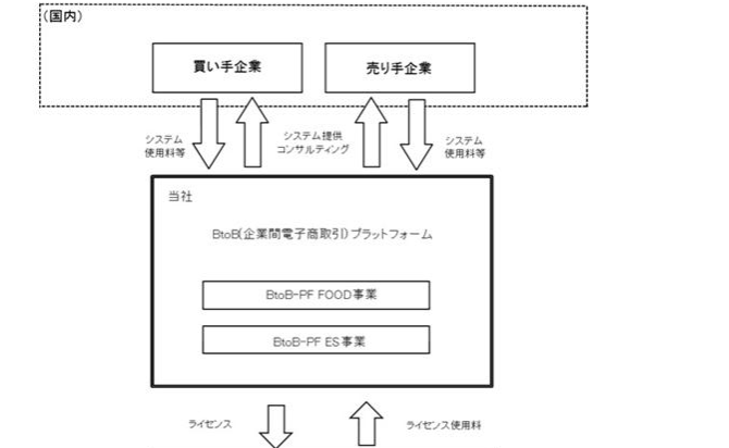 f:id:umimizukonoha:20200719210134p:plain