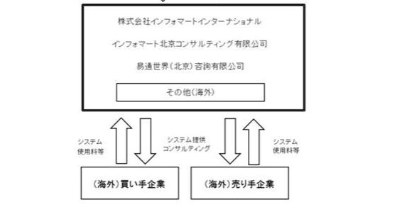 f:id:umimizukonoha:20200719210500p:plain