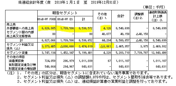 f:id:umimizukonoha:20200719212408p:plain