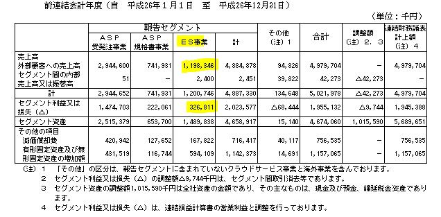f:id:umimizukonoha:20200719213457p:plain