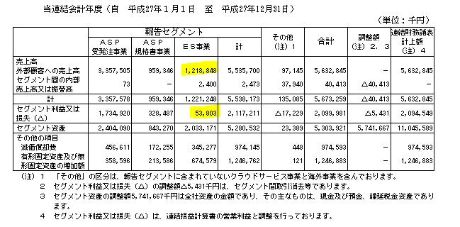 f:id:umimizukonoha:20200719213924p:plain
