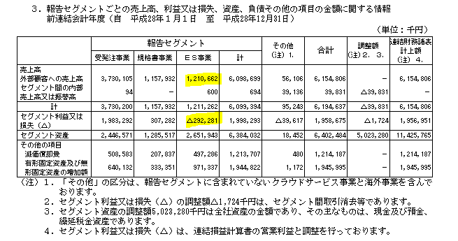 f:id:umimizukonoha:20200719214029p:plain