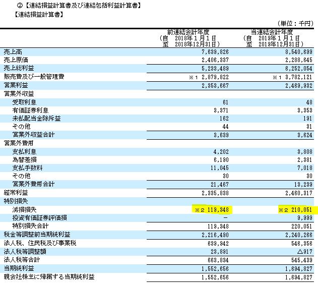 f:id:umimizukonoha:20200719223555p:plain