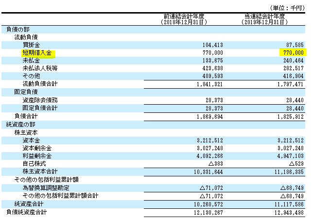 f:id:umimizukonoha:20200719223744p:plain