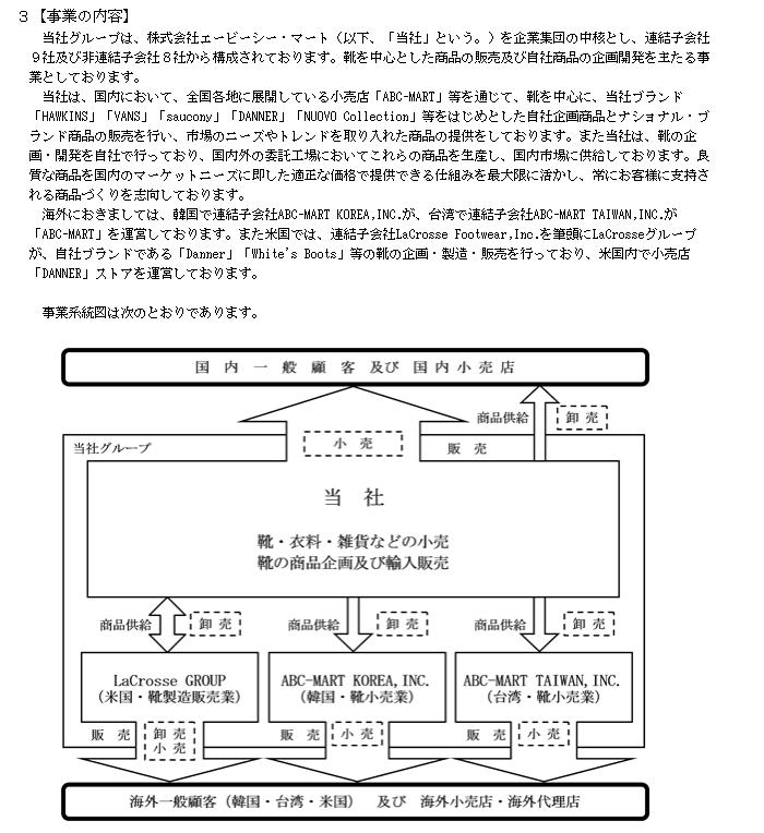 f:id:umimizukonoha:20200720215500p:plain