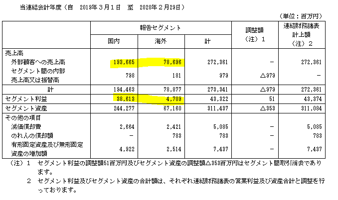 f:id:umimizukonoha:20200720230030p:plain