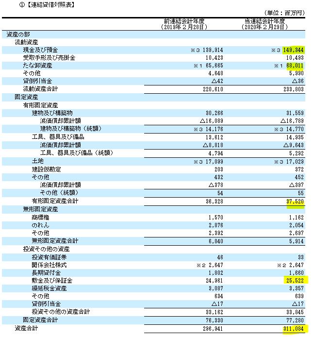 f:id:umimizukonoha:20200720232446p:plain