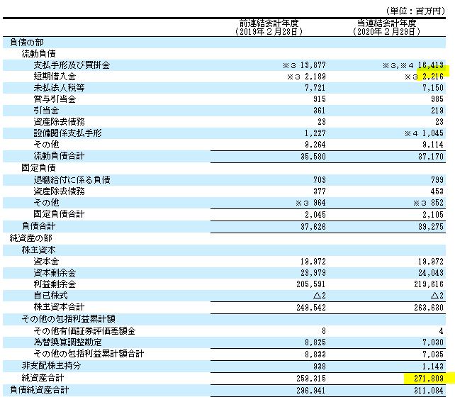 f:id:umimizukonoha:20200721002057p:plain