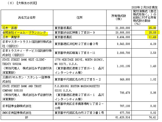 f:id:umimizukonoha:20200721003031p:plain