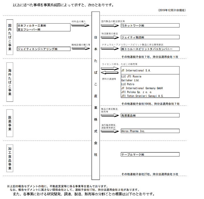 f:id:umimizukonoha:20200721203052p:plain