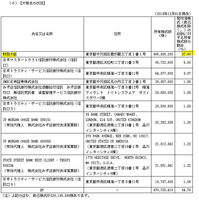 f:id:umimizukonoha:20200721231651p:plain