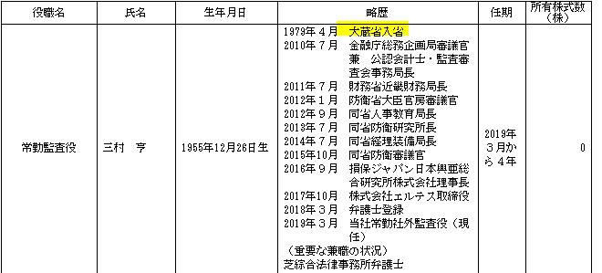 f:id:umimizukonoha:20200721233853p:plain