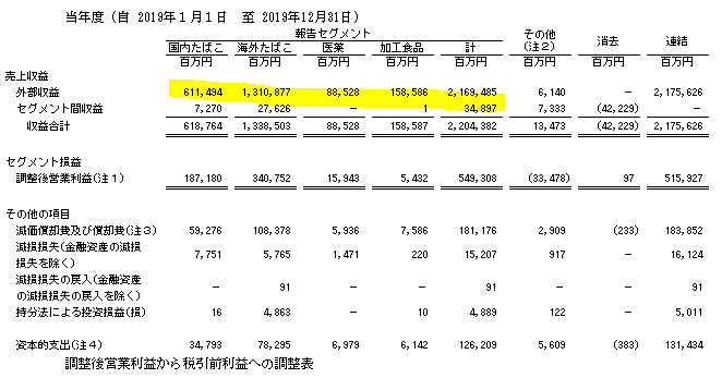 f:id:umimizukonoha:20200722002152p:plain