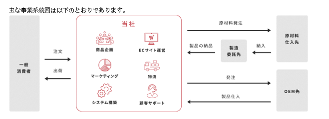 f:id:umimizukonoha:20200722235203p:plain