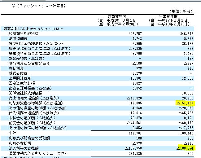 f:id:umimizukonoha:20200723004412p:plain
