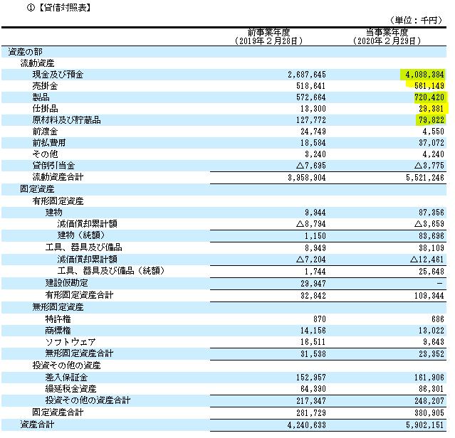 f:id:umimizukonoha:20200723004818p:plain