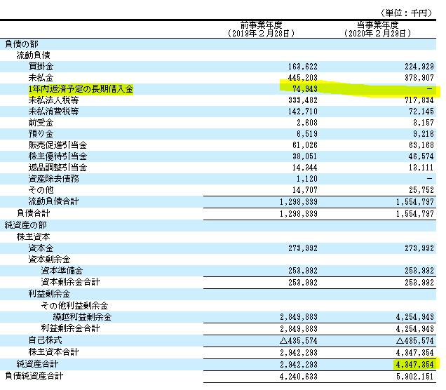 f:id:umimizukonoha:20200723005510p:plain