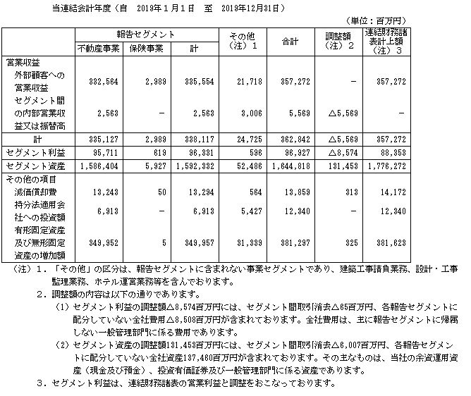 f:id:umimizukonoha:20200723231033p:plain