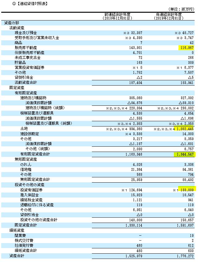 f:id:umimizukonoha:20200724002019p:plain