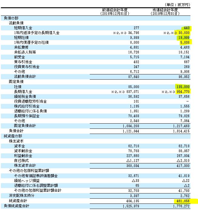 f:id:umimizukonoha:20200724003718p:plain