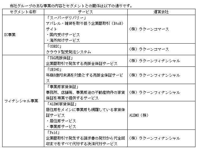 f:id:umimizukonoha:20200724164713p:plain