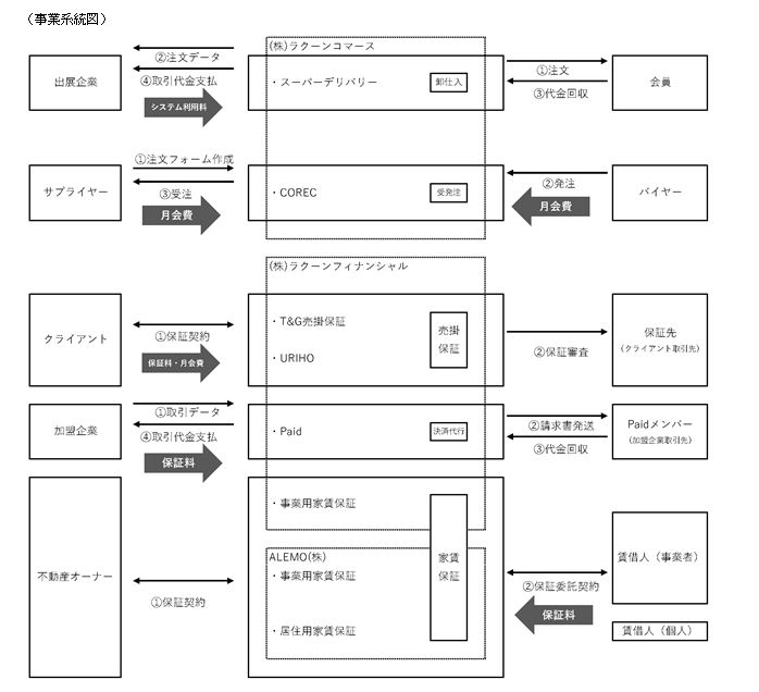 f:id:umimizukonoha:20200724164748p:plain