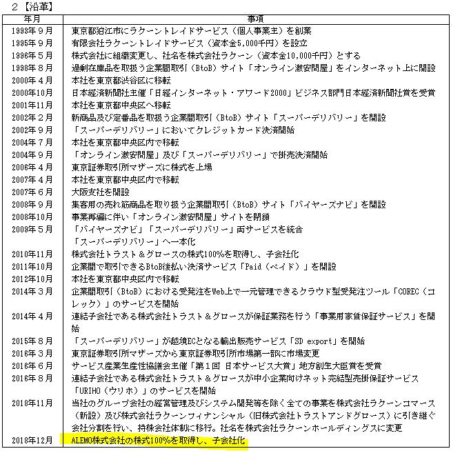 f:id:umimizukonoha:20200724213051p:plain