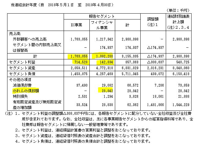 f:id:umimizukonoha:20200724213327p:plain
