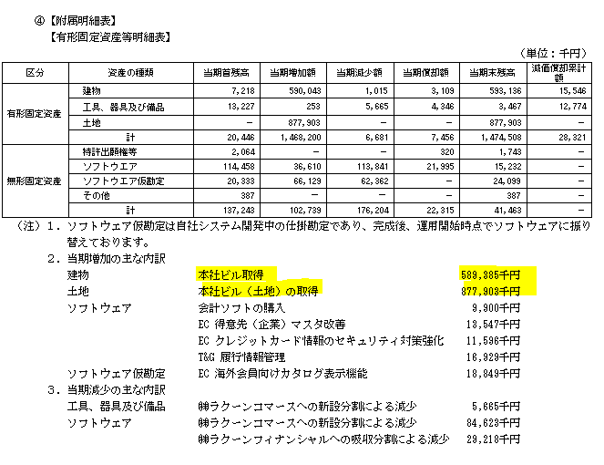 f:id:umimizukonoha:20200724232330p:plain
