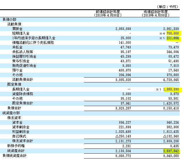 f:id:umimizukonoha:20200725000618p:plain